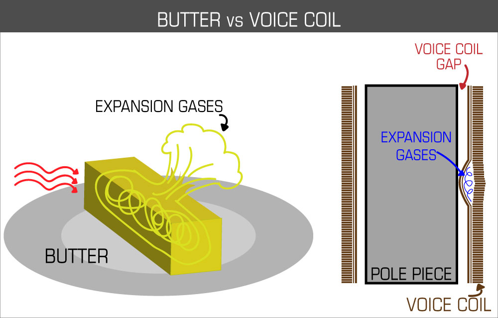 butter vs voice coil