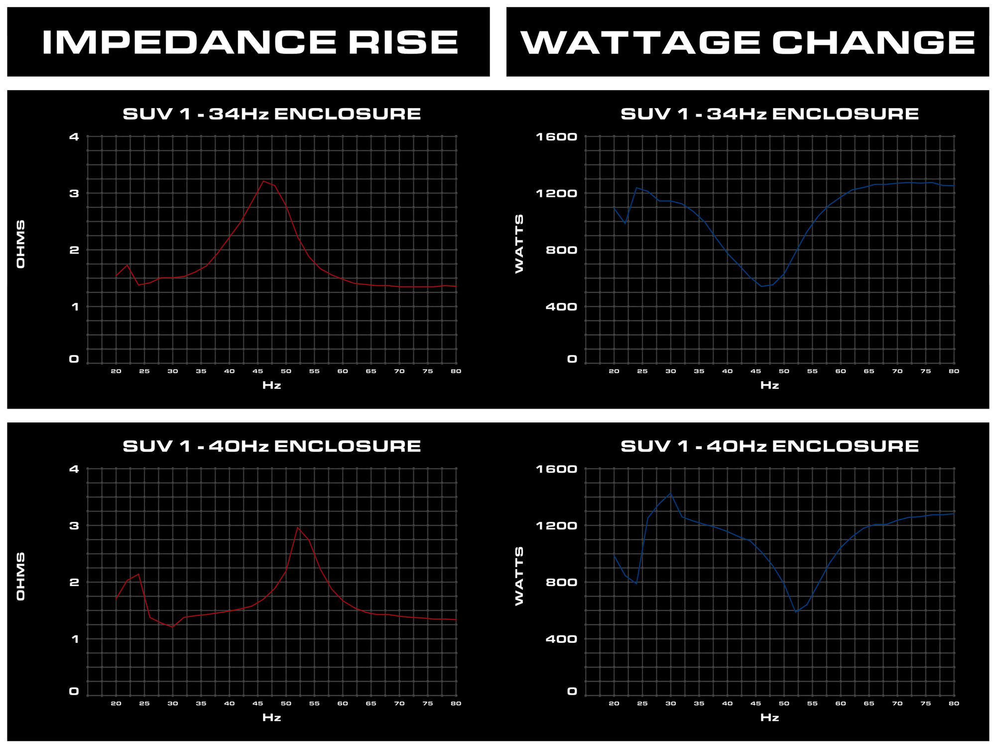 Impedance-Rise-graph-4