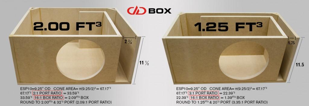 DDBox design box port ratio comparison