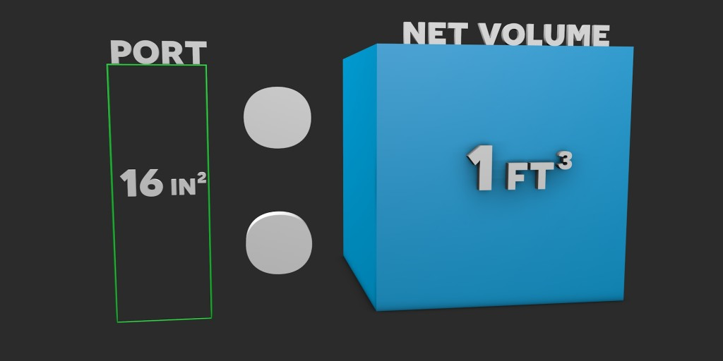 DDBox tech tip illustration  - port and net volume