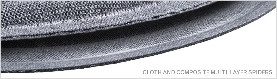 DD Spider Diagram - Cloth and Composite Multi-Layer