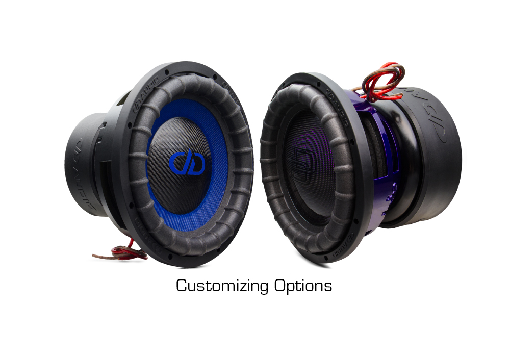 Customizing Options Examples