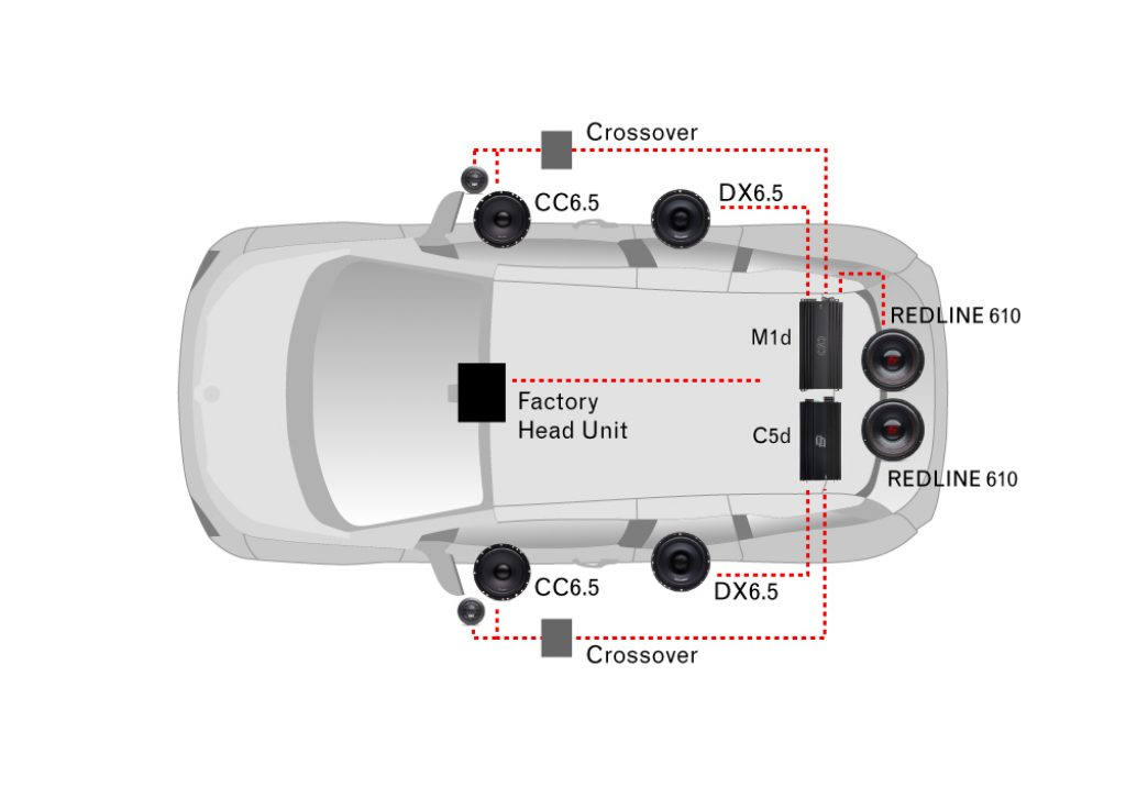 car audio upgrade guide option 3.2 diagram