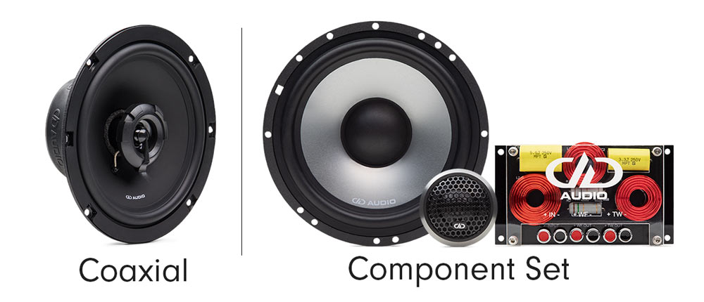 coaxial and component set side by side