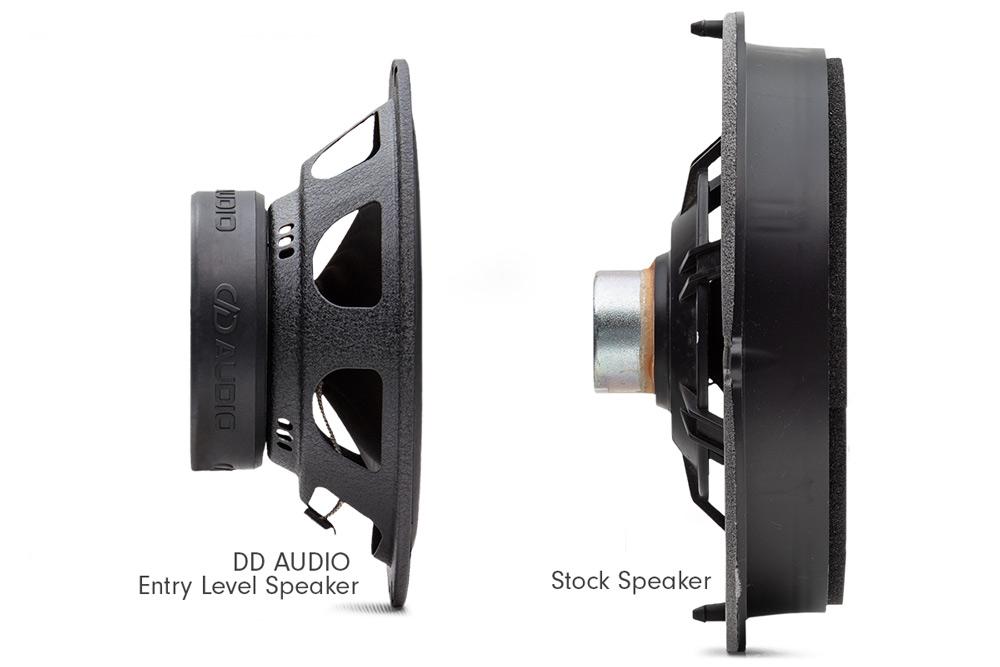 DD Audio Entry Level Speaker vs Stock Speaker angled to show motor difference