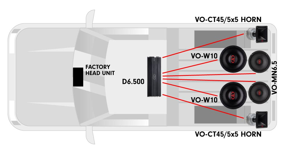 Truck diagram featuring one D6.500 multi-channel amplifier, two VO-W10 woofers, two VO-MN6.5 midrange speakers, two VO-CT45 concentric tweeters with two 5x5 horns attached
